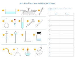 07 science lesson  review project doc   Educational Assessment together with  as well  likewise Science Equipment for Sixth Grade additionally Science Tools Worksheets additionally Kids  science work sheets  Science Worksheets Quiz Wordsearch Food together with  in addition Lab Safety   Lab safety  Worksheets and Labs moreover Scientific Method Steps  Ex les   Worksheet   Zoey And Sassafras in addition  in addition . on equipment worksheets for grade 5 science
