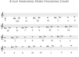 Mellophone Finger Chart Printable Brownwood Publishing