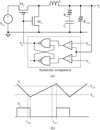 Discontinuous Conduction Mode Buck Converter Design Conventional Hysteretic Voltage Mode Control Of Buck