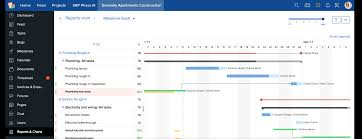 Zoho Charts An In Depth Look At Zoho Projects And The Top Alternatives