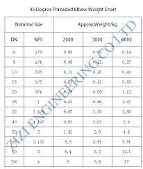 Ss Elbow Weight Chart