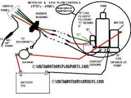 fisher plow wiring diagram ford images western unimount snow plow western plow wiring diagram ford circuit and schematic