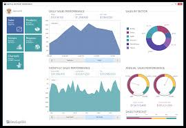 Winforms Gauge Indicators Controls Devexpress