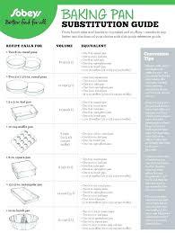 large round cake pan cake pan sizes cake pan sizes best cake pan sizes ideas on