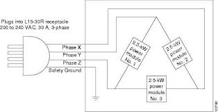 3 phase 4 wire delta facbooik com 3 Phase Outlet Wiring Diagram 3 phase 4 wire plug diagram volt plug wiring diagram wiring 3 phase receptacle wiring diagram