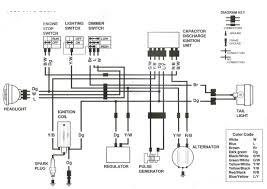 yamaha 80cc atv wiring schematics anything wiring diagrams \u2022 Wiring Diagram Symbols 1998 yamaha banshee wiring diagram house wiring diagram symbols u2022 rh mollusksurfshopnyc com 2003 yamaha kodiak 400 wiring diagram 2003 yamaha kodiak 400