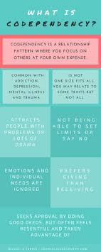 Bipolar Disorder Relationship Patterns Cool Bipolar Symptoms Mental Health Experiences Pinterest Bipolar