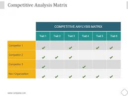 Competitive Analysis Matrix Template Competitive Analysis Matrix Ppt Powerpoint Presentation