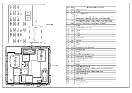 mazda tribute fuse box location wiring diagrams 2006 Ford Ranger Fuse Panel Diagram i need a fuse box diagram for a 2005 mazda tribute mazda 3 fuse box together 2005 ford ranger fuse panel diagram