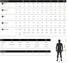 Grundens Size Guide