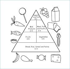 Food Pyramid Worksheet Globaltraderco