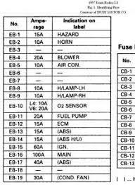 2001 isuzu rodeo wiring diagram wiring diagram 99 we changed the fuel sender pump on a isuzu rodeo because