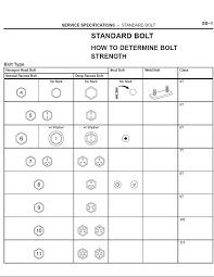 Bolt Online Charts Collection