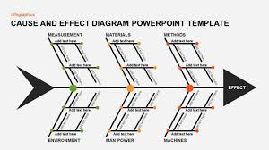 What Is A Cause And Effect Diagram Cause And Effect Diagram Template For Powerpoint And Keynote