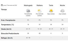 Pronóstico del tiempo por aj fox ksee weather. Clima Pronostico Del Tiempo Para Hoy Lunes 27 De Enero La 100
