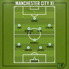 4-1-4-1: Man City's potential 2019/20 line-up including Tanguy Ndombele