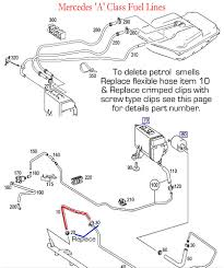 Bert rowe s mercedes benz a class w168 info fuel and associated rh pinterest mercedes benz fuse box layout mercedes benz relay diagram