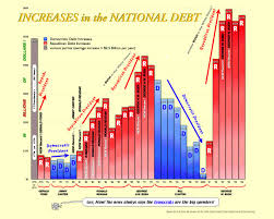 Pax On Both Houses The National Debt Detailed By