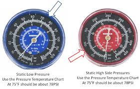 R134a Temperature Pressure Chart High Low Diy Auto Service Ac System Diagnosis By Symptom Axleaddict