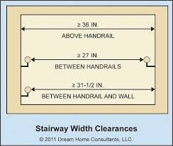 Stairways Home Owners Network