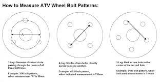 Rim Bolt Pattern Chart Atv Tire Wheel And Bolt Pattern Sizes Chart Wratippesi Cf