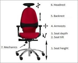 office chair guide. Guide: How To Adjust Your Ergonomic Office Chair Guide -