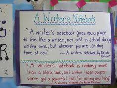 writer s notebook scotland elementary school the writer s notebook is meant to inspire our writers and to provide ideas and information for the writer to draw on once the writing has begun