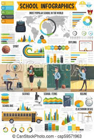 School Or Education Infographic With Chart And Map