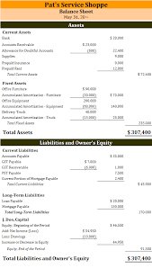 Detailed Classified Balance Sheet Adjustments