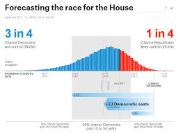 democrats favorites to win the house 636743451236509421 png