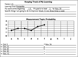 Student Tracking Chart What Will I Do To Establish And Communicate Learning Goals