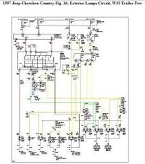 jeep cherokee wiring diagram 97 jeep cherokee transmission wiring diagram 97 1999 jeep grand cherokee headlight wiring diagram 1999 auto