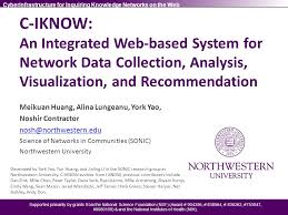 Nosh Charting System C Iknow An Integrated Web Based System For Network Data