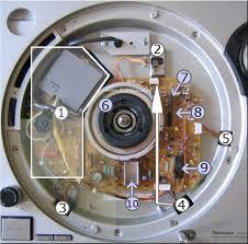 acirc dj topics rsaquo technics sl series direct drive principle technics sl1200mk2 circuit board