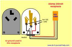 53fcf542089c412f7b8bec88890c3303 electrical wiring machine quilting 3 prong dryer outlet wiring diagram electrical wiring pinterest on 220 outlet wiring diagram