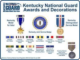 Ky National Guard History Awards Decorations