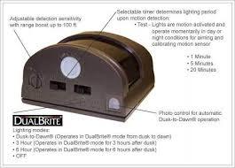motion sensor light wiring instructions wiring diagram outdoor motion sensor light switch wiring diagram