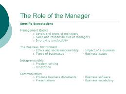 types of management skills business leadership becoming a manager bog 4e emphasis on