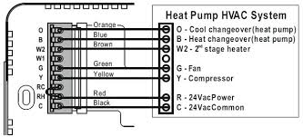 janitrol heat pumps images of heat pump janitrol heat pump wiring Nordyne Heat Pump Wiring Diagram janitrol heat pumps wiring diagram heat pump electrical also a blurts me a heat pump wiring