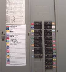 similiar electrical circuit box system keywords circuit breaker breaker electrical panel