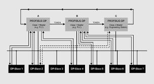 profibus wiring diagram wiring diagram and hernes rosemount 1056 wiring diagram nilza