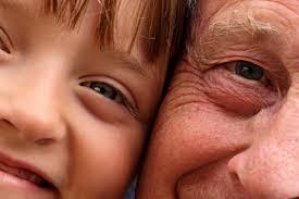 Bildergebnis für skin aging