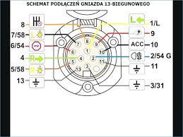 13 pin caravan plug wiring diagram kanvamath org 13 pin euro trailer plug wiring diagram wiring diagram for 13 pin caravan socket luxury 7 wire trailer plug