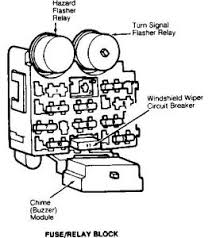 jeep wrangler wipers electrical problem jeep wrangler  inspect the circuit breaker for wipers pictured below