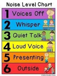 Voice Level Chart Voice Levels Voice Level Charts