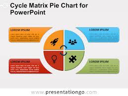 Matrix Chart Powerpoint Cycle Matrix Pie Chart For Powerpoint Powerpoint Design