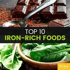 Particular List Of Iron Rich Foods Chart Iron Rich Food Chart