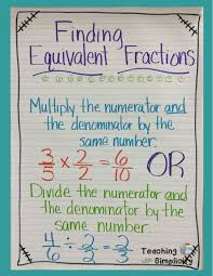Equivalent Fractions Anchor Chart 4th Grade Equivalent Fractions Lessons Tes Teach
