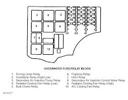 saab 900 fuse diagram explore wiring diagram on the net • 1997 saab 900s fuse box 23 wiring diagram images saab 900 fuse box saab 900 fuse box layout