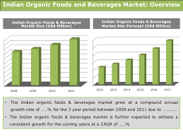 organic food science   n organic food beverages market trends opportunities 2012